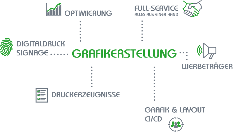 diagramm_grafikerstellung_de