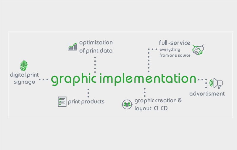 Graphics Creation & Implementation